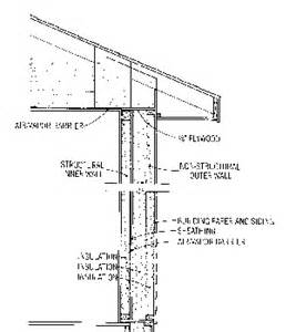 Exterior Wall Thickness Interior Wall Thickness Residential Trend Rbservis Com