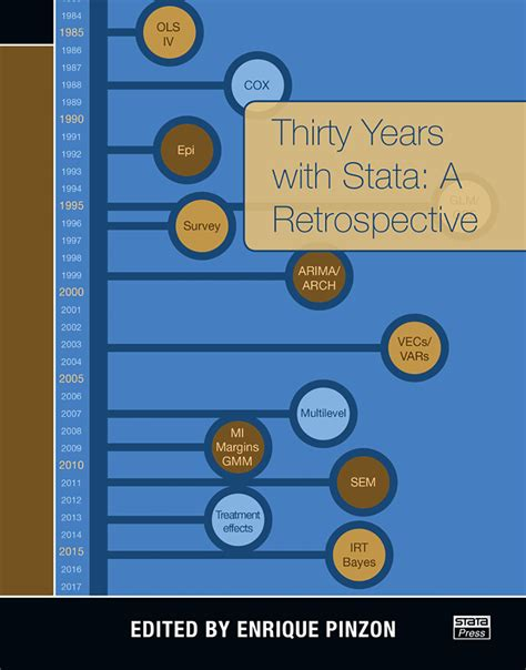 the workflow of data analysis using stata books stata press