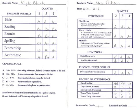 kindergarten report card template homeschool report card template professional templates