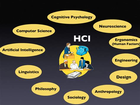application design hci welcome to myloverit what is the human computer interaction