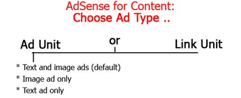 adsense link units google adsense tests new link units with arrows exeideas