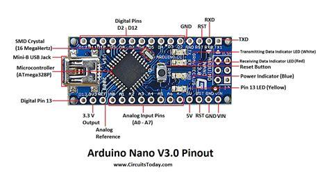 arduino nano pinout diagram arduino nano pinout schematics complete tutorial with