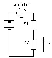 using an ammeter to measure current through a resistor using a multimeter voltmeter ammeter and an ohmmeter