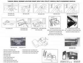 yamaha g22e wiring diagram