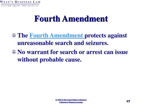 The Fifth Amendment Protects From Unreasonable Search And Seizure By The Government Ppt Chapter 8 Criminal And Cyber Crimes Powerpoint Presentation Id 168031
