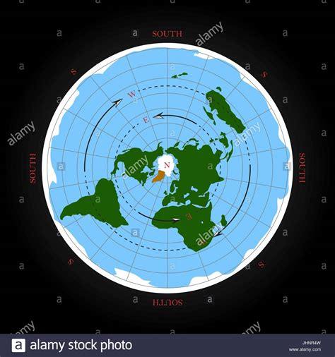 cardinal direction on flat earth map isolated vector