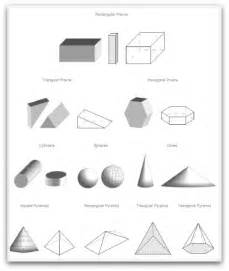 Three Dimensional Shapes Templates by Shapes