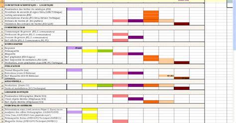 Modã Le Plan D Excel Nantaises Au Travail Du 18e Si 232 Cle 224 Nos Jours