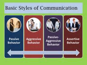 Bathroom Styles Ideas by Communication Styles Passive Aggressive Assertive