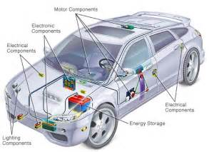 Electric Components Of A Car Electrical System Repair Lorens Auto Repair In Kalispell