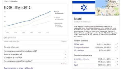 Mba In Israel Quora by Is Israel S Potentially Stronger Than India S