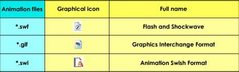 konsep format audio together we le rn ict modul 4 1 5 elemen multimedia