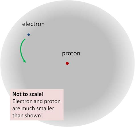 Whats Inside A Proton The Energy That Holds Things Together Of Particular