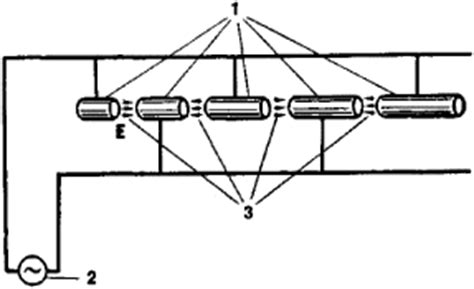 linear induction electron particle accelerator article about particle accelerator by the free dictionary