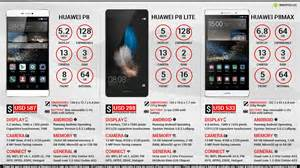 Huawei P9 64g Discount Price On Buy Huawei P9 Haze Gold After » New Home Design