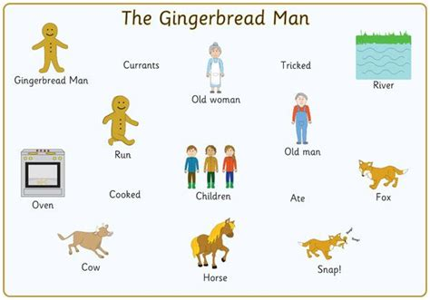 printable gingerbread man characters the gingerbread man printable characters pictures to pin