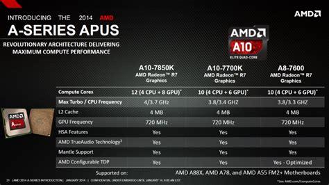 Amd Kaveri A10 7850k Fm2 Radeon R7 Series 39ghz Cache 2x2mb 95w amd a8 7600 kaveri apu review techspot
