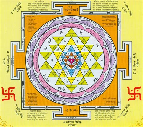 Yantra Mantra what is shri yantra mantra science
