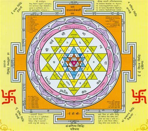 Yantra Mantra mantra science what is shri yantra
