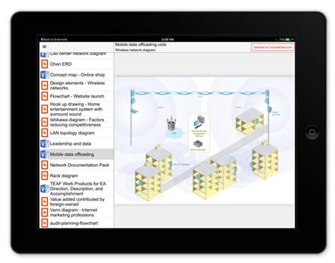 vsdx visio 2007 open visio on conceptdraw helpdesk