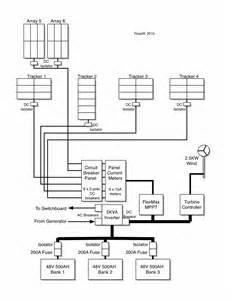 net metering wiring diagram get free image about wiring diagram