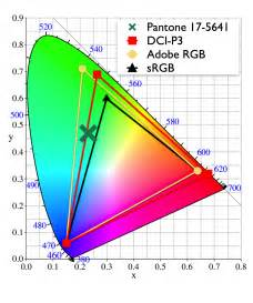 color gamut color gamut standards dot color
