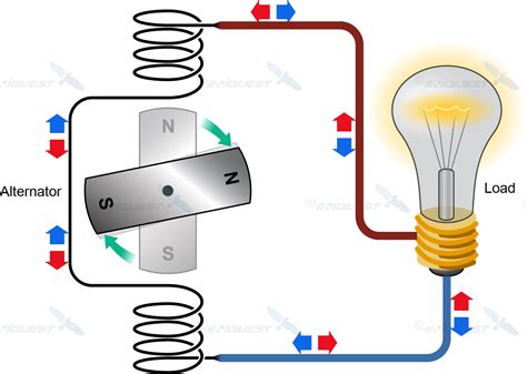 how to produce electricity from dc motor independent power solutions eniquest
