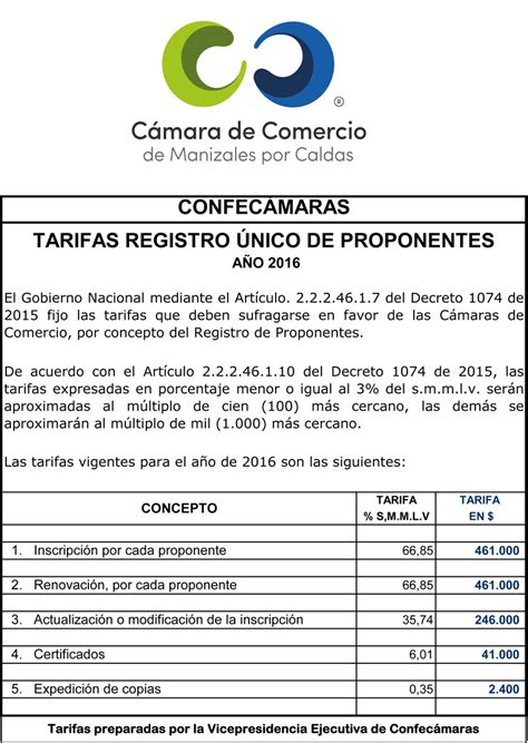 salario mnimo a aumentarse a 1150 para 2016 03152014 cual es salario minimo en colombia 2014 autos post