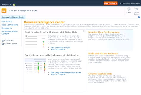 business intelligence plan template a look at sharepoint 2010 out of the box site template