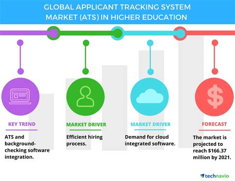 the top 8 free open source applicant tracking software solutions a simple free applicant