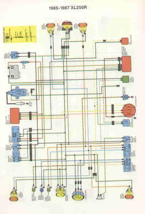 Xr200r Wiring Diagram   New Wiring Diagram 2018
