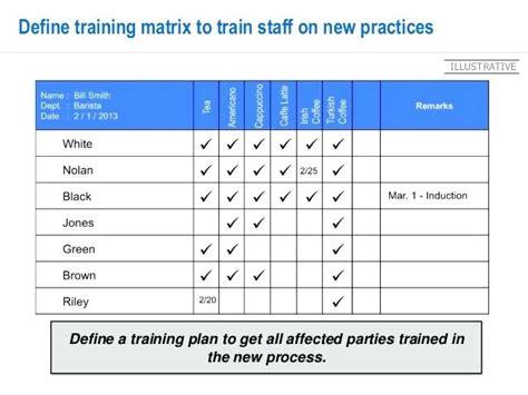 Training Matrix Excel Training Matrix Template Discopolis Club Matrix Schedule Template