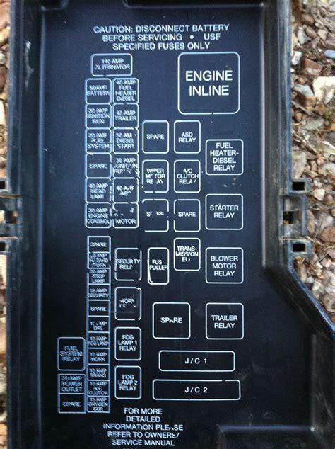 2001 dodge ram 1500 fuse box 98 jeep grand fuse box diagram get free image