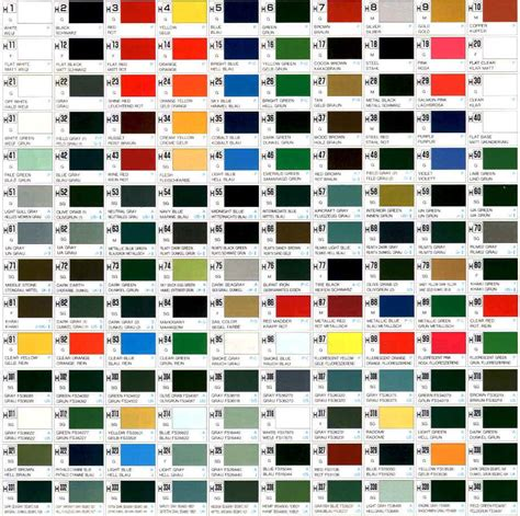 carta de colores gunze sangyo aqueous y mr color hobby