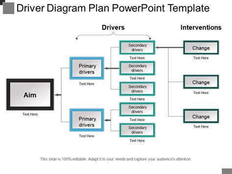 layout template cache enabled driver diagram plan powerpoint template powerpoint