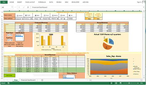 sle trend analysis report financial dashboard trend analysis microsoft