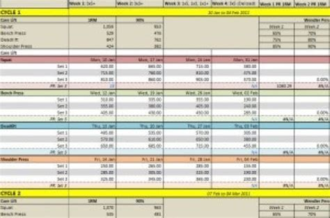 3 Weight Training Spreadsheet Templates Excel Xlts Workout Tracker Template Excel
