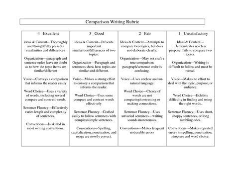 Topics For Exploratory Essays by College Essays College Application Essays Topics In Exploratory Essay