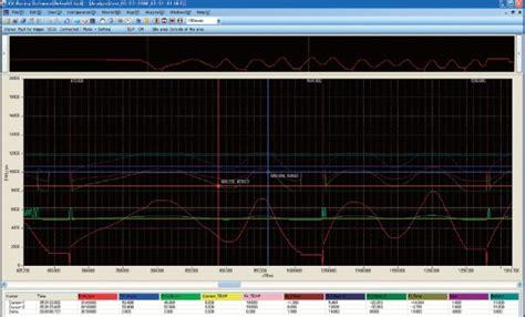 Lu Sein Standard 250 Fi kawasaki kx 2010 testbericht