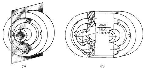 Gambar Teknik Buku1 By Giesecke Kuliah