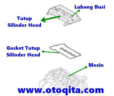 Tutup Cover Lubang Busi Astrea cara mengatasi penyebab oli rembes ke busi mobil