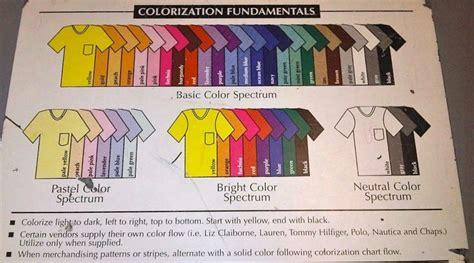 color coordinating my closet color coordinating guide bed bath