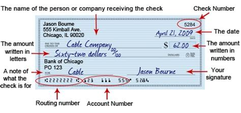 How To Read A Background Check How To Read And Write A Check Gobankingrates
