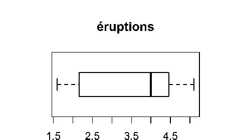 comment tracer un diagramme triangulaire exploration de donn 233 es