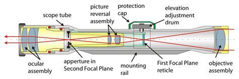 Bb Pellet Gotri Gamo 6 Mm For Crossbow Ketapel Airgun Dan Airsoftgun rifle scopes nikon rifle scope 22 rifle scope