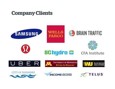 content strategy workflow company clients