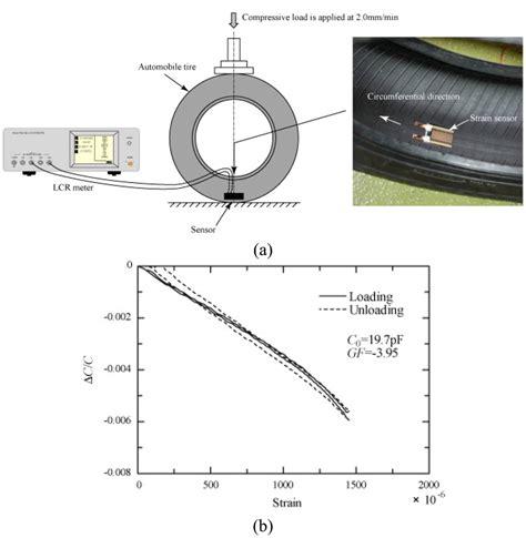 tire diagram radial tire diagram images