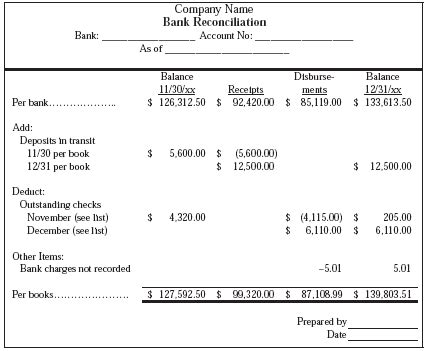 Bank Reconciliation Reconciliation Template Accounting