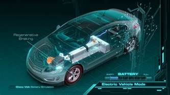 Electric Vehicle Battery Problems Chevrolet Volt Battery Issues May Cost 1 000 To Fix Per