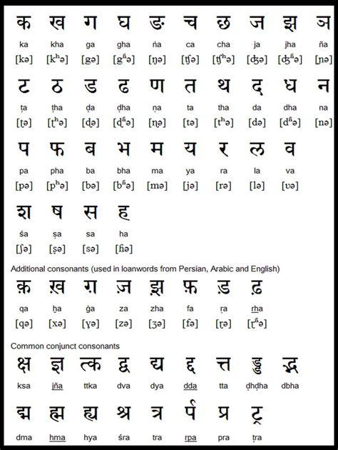Letter To Urdu Translation image gallery alphabet translation